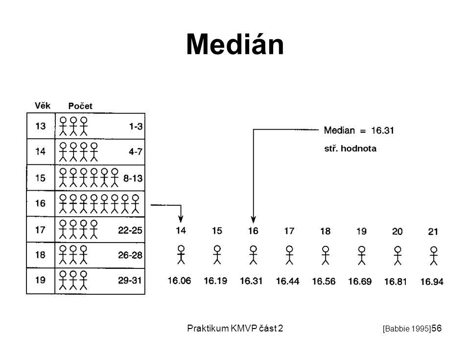 Medián Praktikum KMVP část 2 [Babbie 1995]